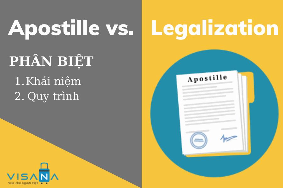 Phân biệt apostille và legalization hợp pháp hóa lãnh sự